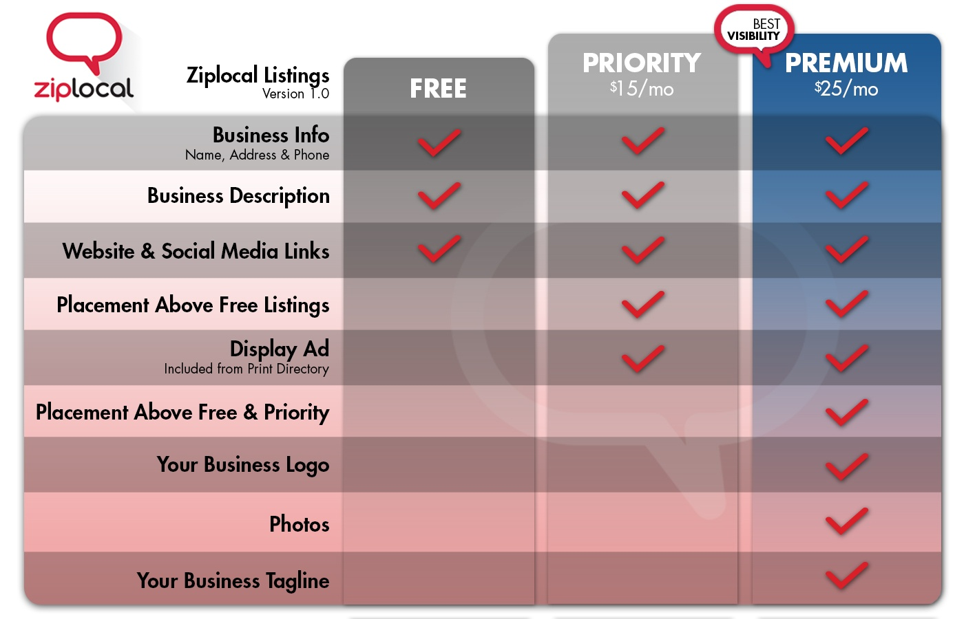 Ziplocal-Listings Features.jpg